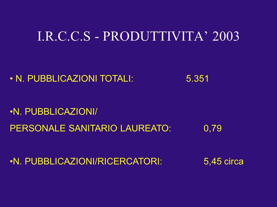 I.R.C.C.S - PRODUTTIVITA' 2003 N. PUBBLICAZIONI TOTALI: 5.351
