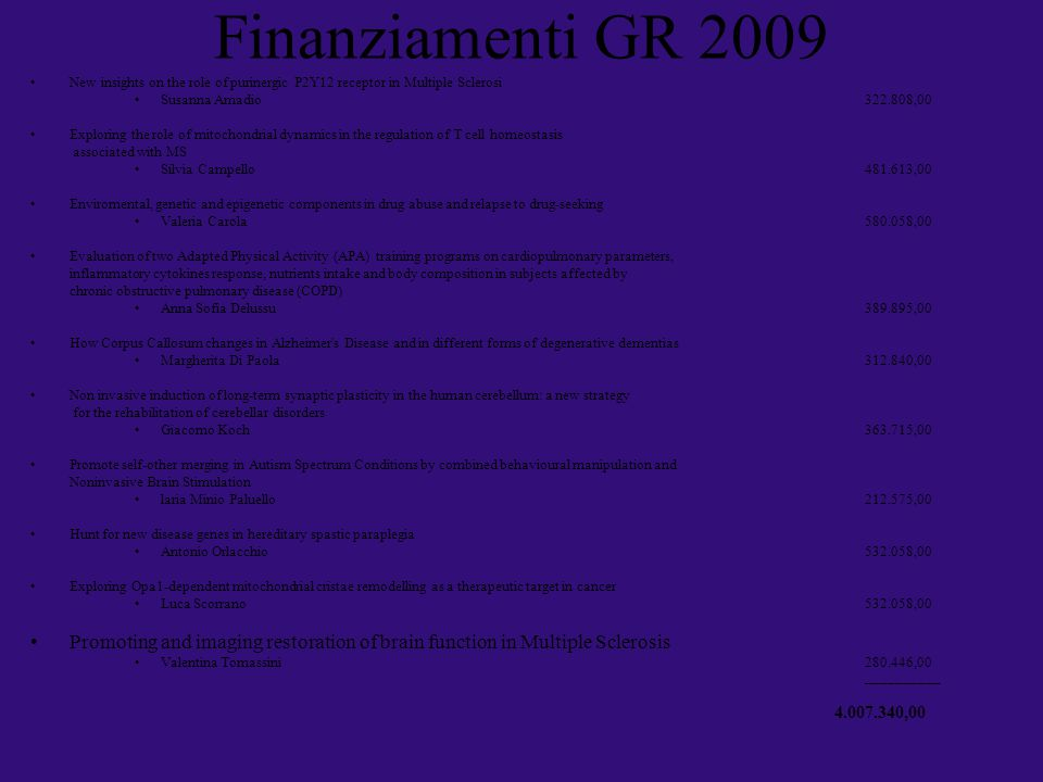 Finanziamenti GR 2009 New insights on the role of purinergic P2Y12 receptor in Multiple Sclerosi. Susanna Amadio 322.808,00.