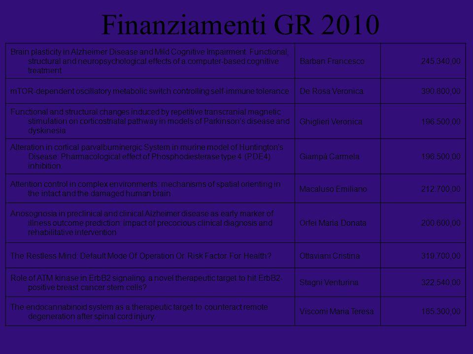 Finanziamenti GR 2010