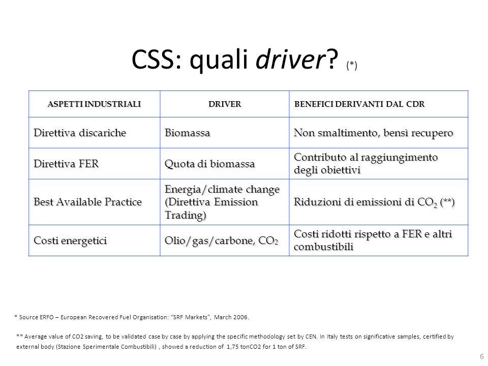 CSS: quali driver (*) Direttiva discariche Biomassa