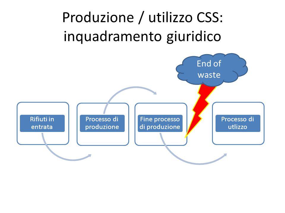 Produzione / utilizzo CSS: inquadramento giuridico
