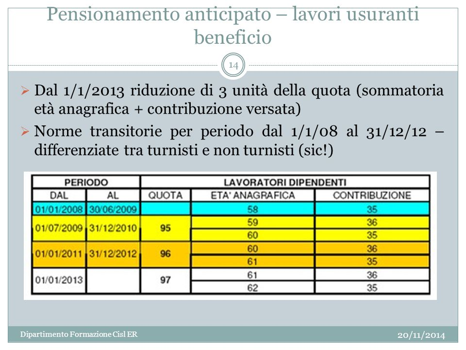 Pensionamento anticipato – lavori usuranti beneficio