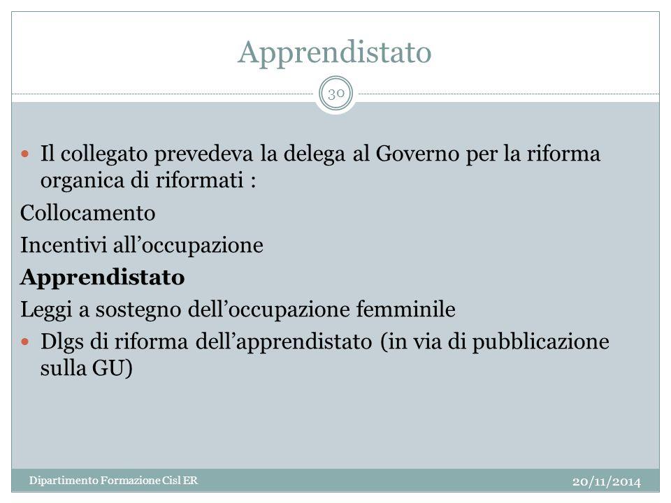 Apprendistato Il collegato prevedeva la delega al Governo per la riforma organica di riformati : Collocamento.