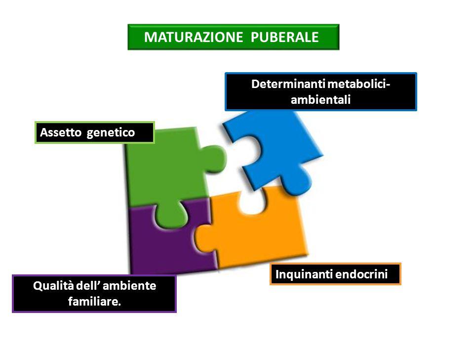 Determinanti metabolici-ambientali Qualità dell' ambiente familiare.