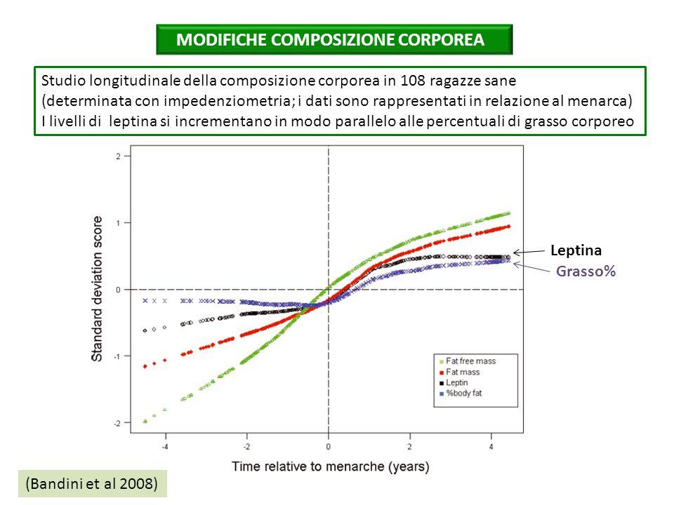 MODIFICHE COMPOSIZIONE CORPOREA