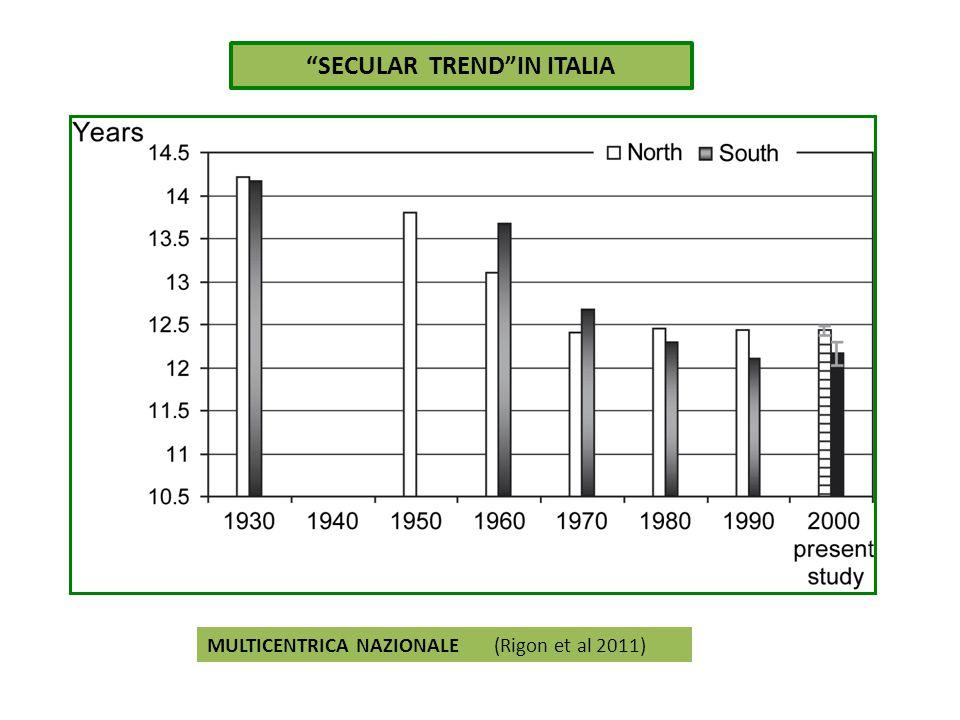 SECULAR TREND IN ITALIA