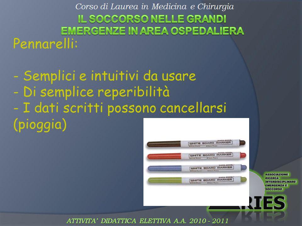 Pennarelli: - Semplici e intuitivi da usare - Di semplice reperibilità - I dati scritti possono cancellarsi (pioggia)