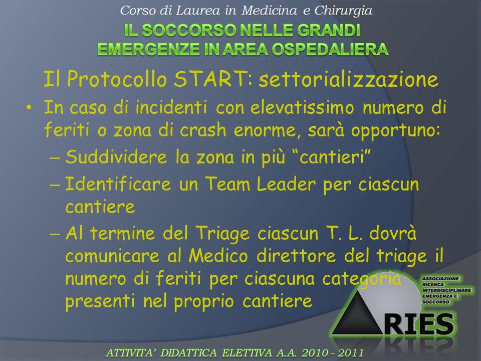 Il Protocollo START: settorializzazione