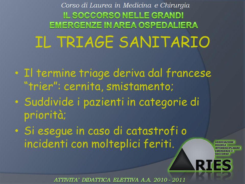 IL TRIAGE SANITARIO Il termine triage deriva dal francese trier : cernita, smistamento; Suddivide i pazienti in categorie di priorità;