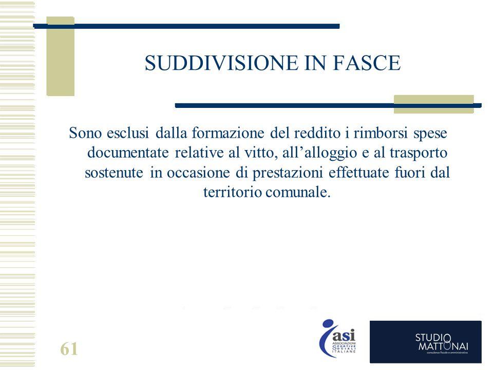 SUDDIVISIONE IN FASCE