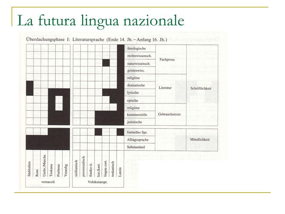 La futura lingua nazionale