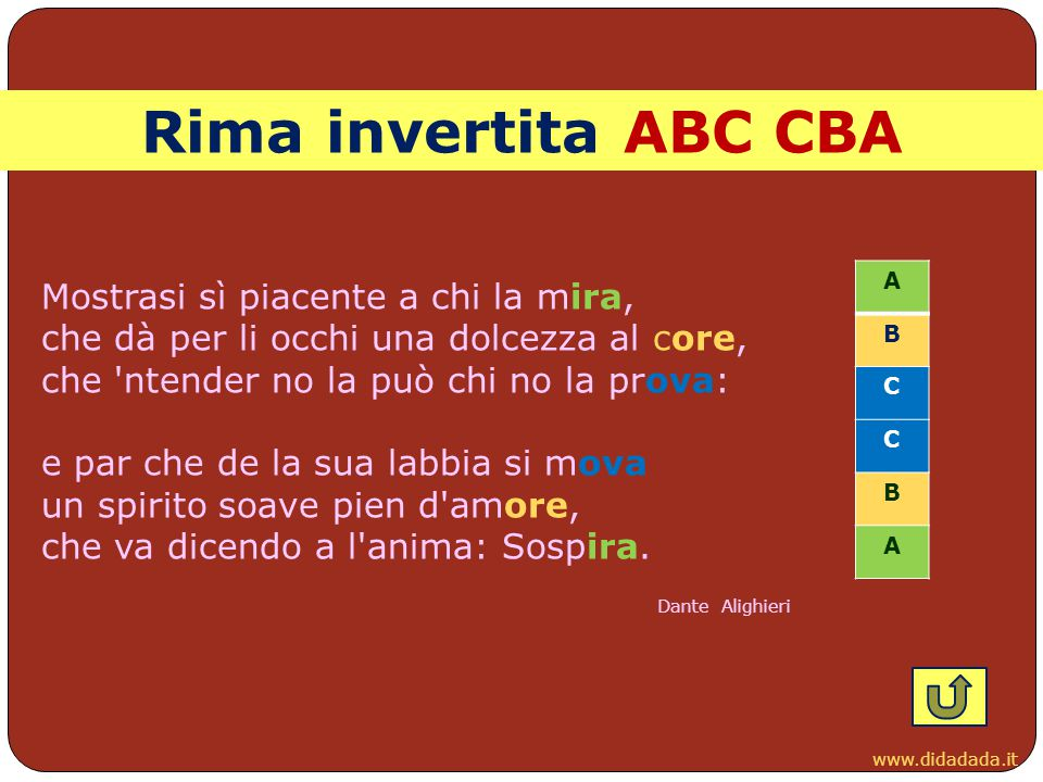 Rima invertita ABC CBA A. B. C.