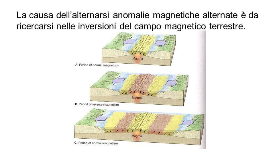 La causa dell'alternarsi anomalie magnetiche alternate è da ricercarsi nelle inversioni del campo magnetico terrestre.