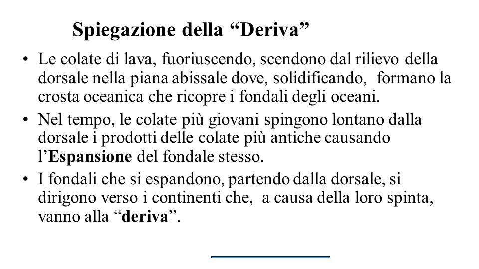Spiegazione della Deriva
