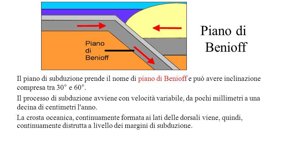 Piano di Benioff Il piano di subduzione prende il nome di piano di Benioff e può avere inclinazione compresa tra 30° e 60°.