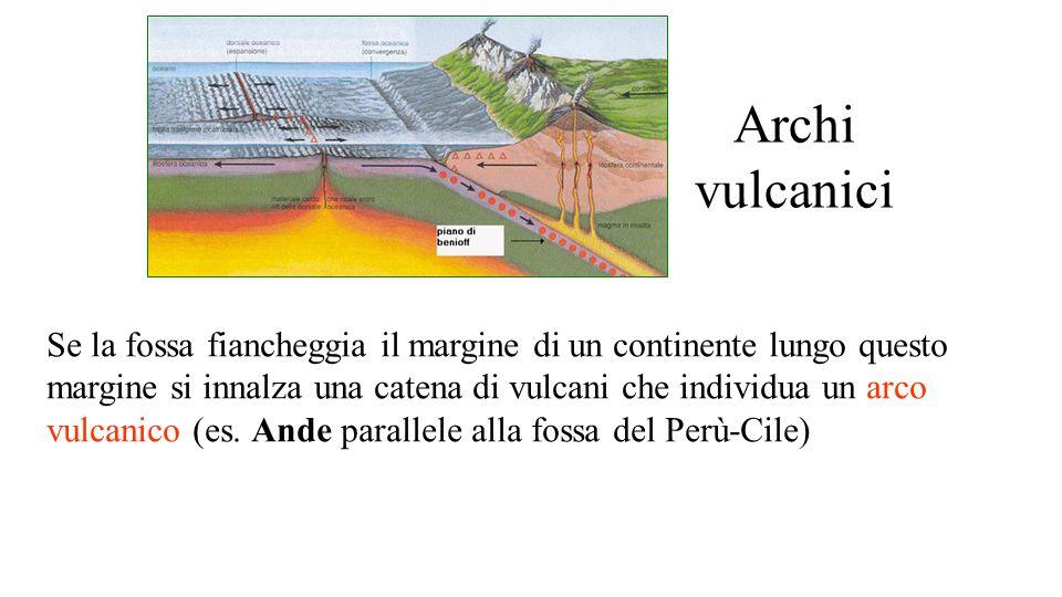 Archi vulcanici