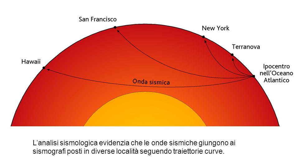 L'analisi sismologica evidenzia che le onde sismiche giungono ai sismografi posti in diverse località seguendo traiettorie curve.