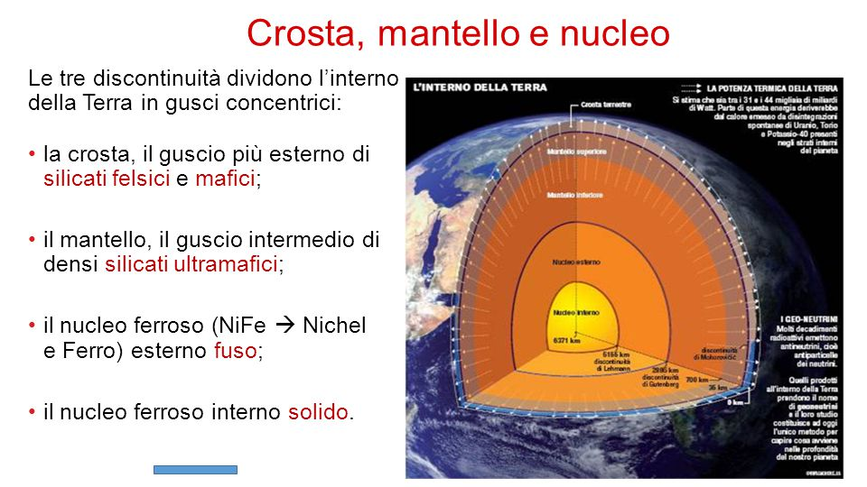 Crosta, mantello e nucleo