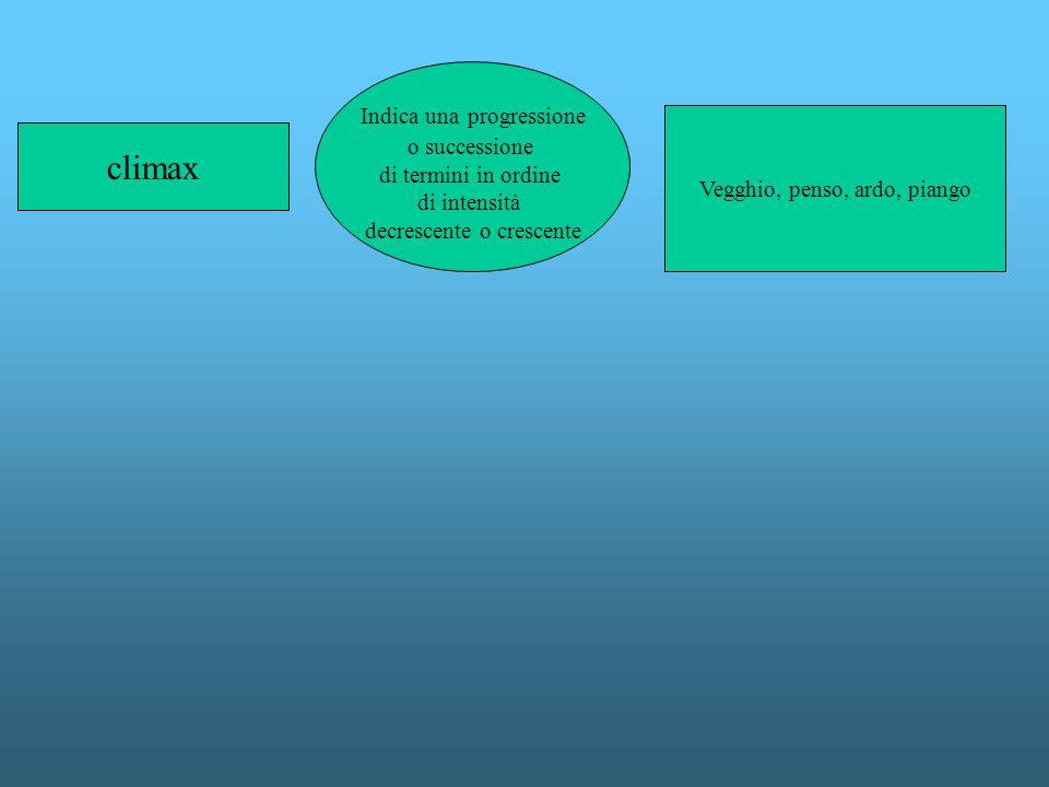 climax Indica una progressione o successione di termini in ordine