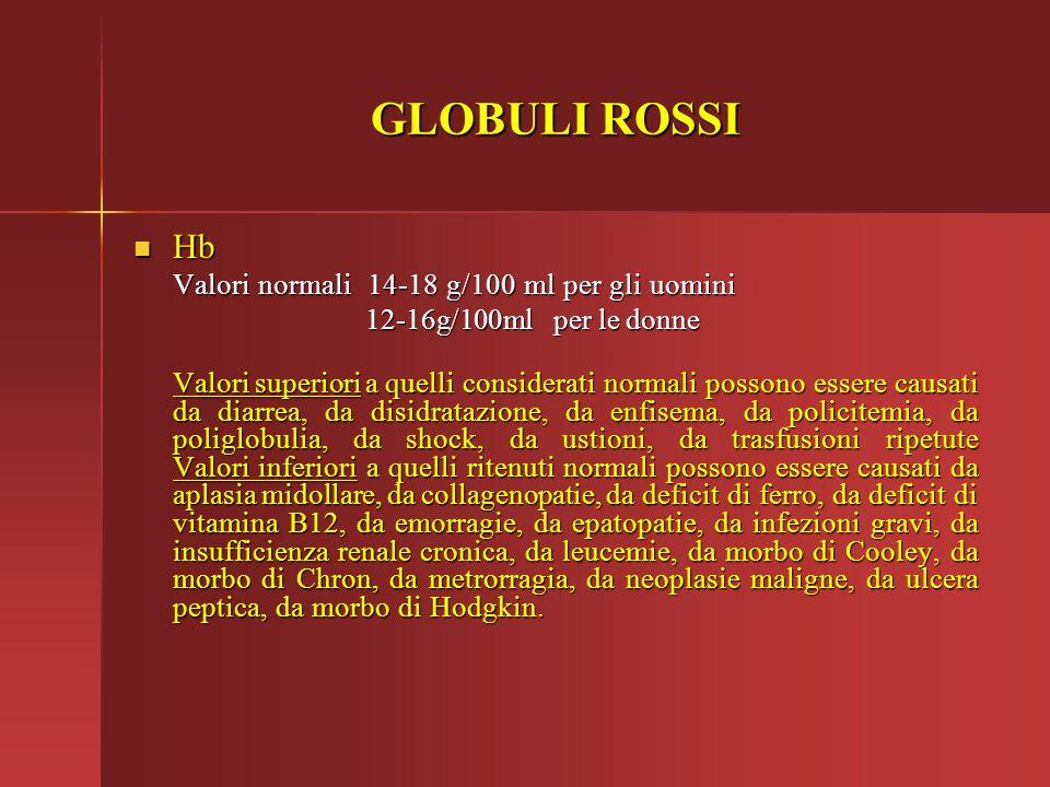 GLOBULI ROSSI Hb Valori normali 14-18 g/100 ml per gli uomini