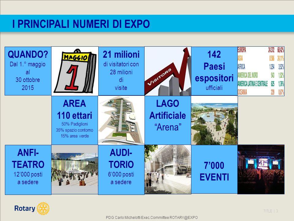 I principali numeri di EXPO