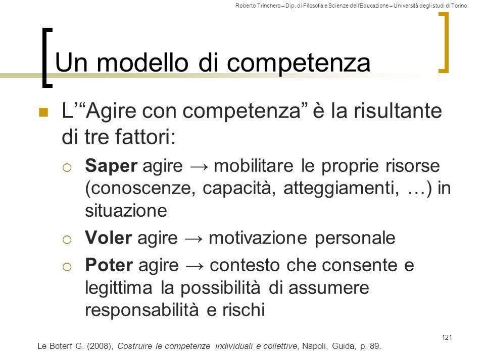 Un modello di competenza