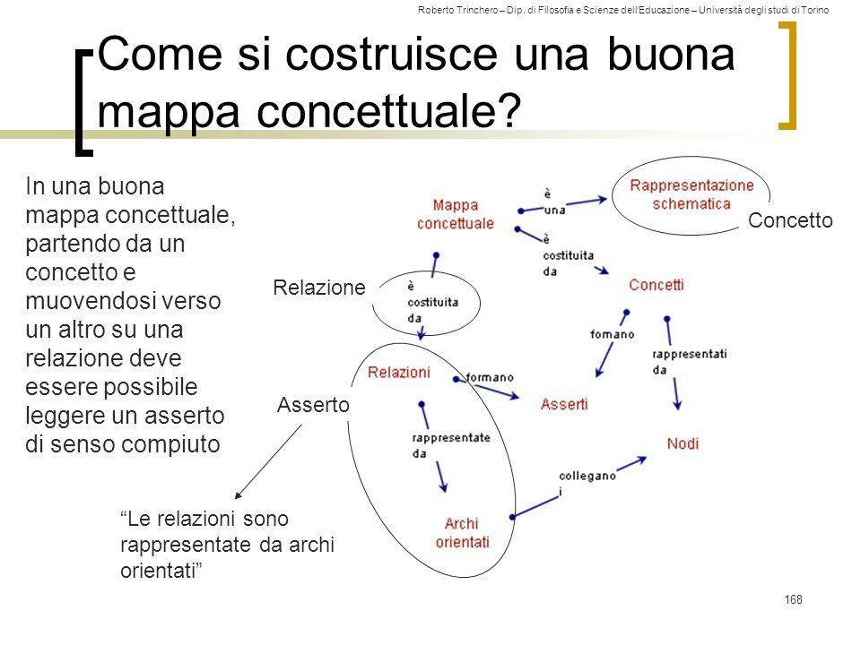 Come si costruisce una buona mappa concettuale