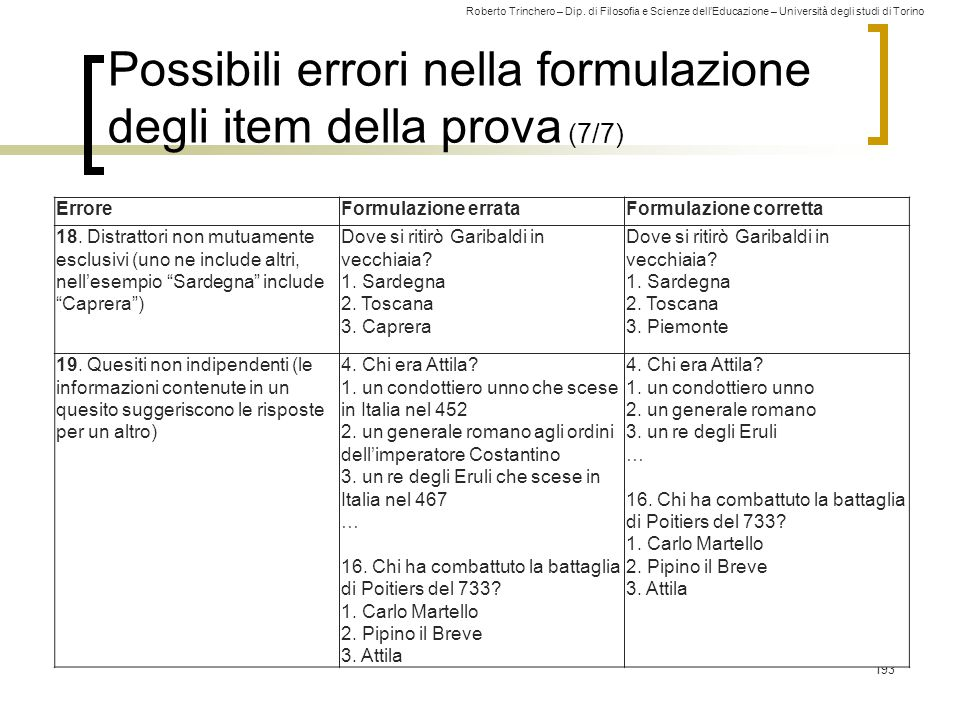 Possibili errori nella formulazione degli item della prova (7/7)