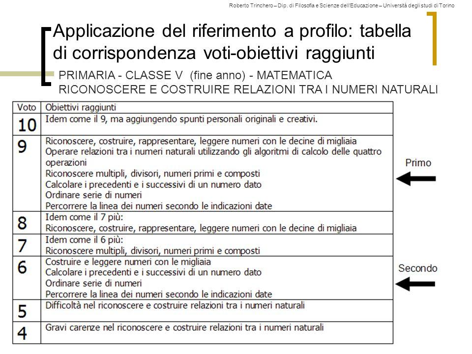 Applicazione del riferimento a profilo: tabella di corrispondenza voti-obiettivi raggiunti