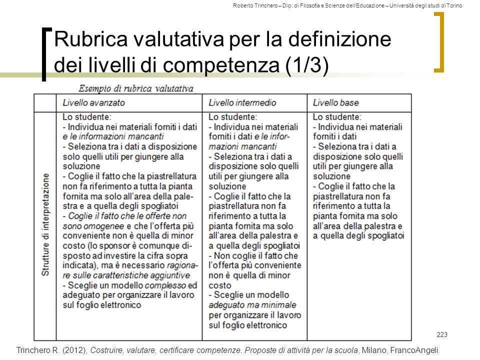 Rubrica valutativa per la definizione dei livelli di competenza (1/3)