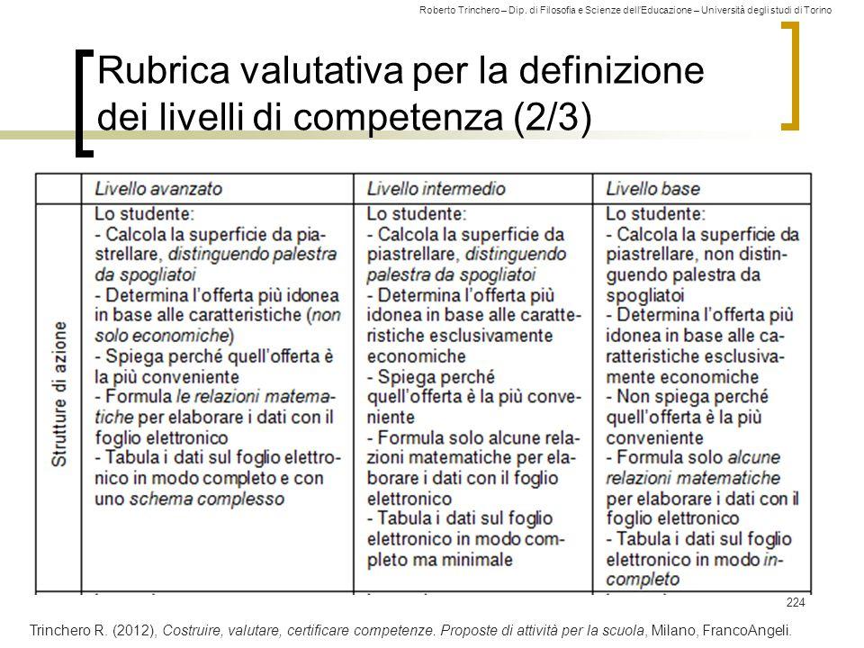 Rubrica valutativa per la definizione dei livelli di competenza (2/3)