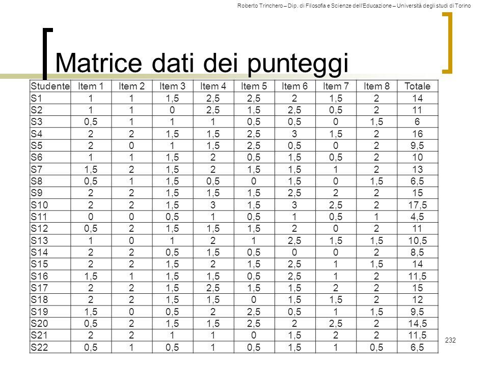 Matrice dati dei punteggi