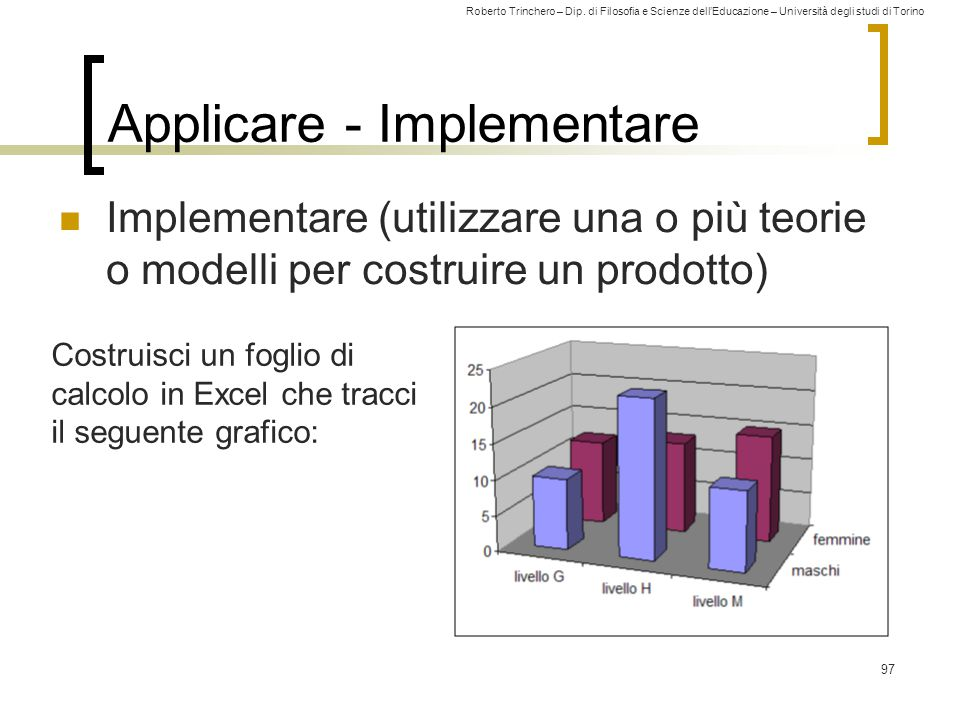 Applicare - Implementare
