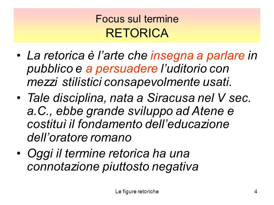 Focus sul termine RETORICA