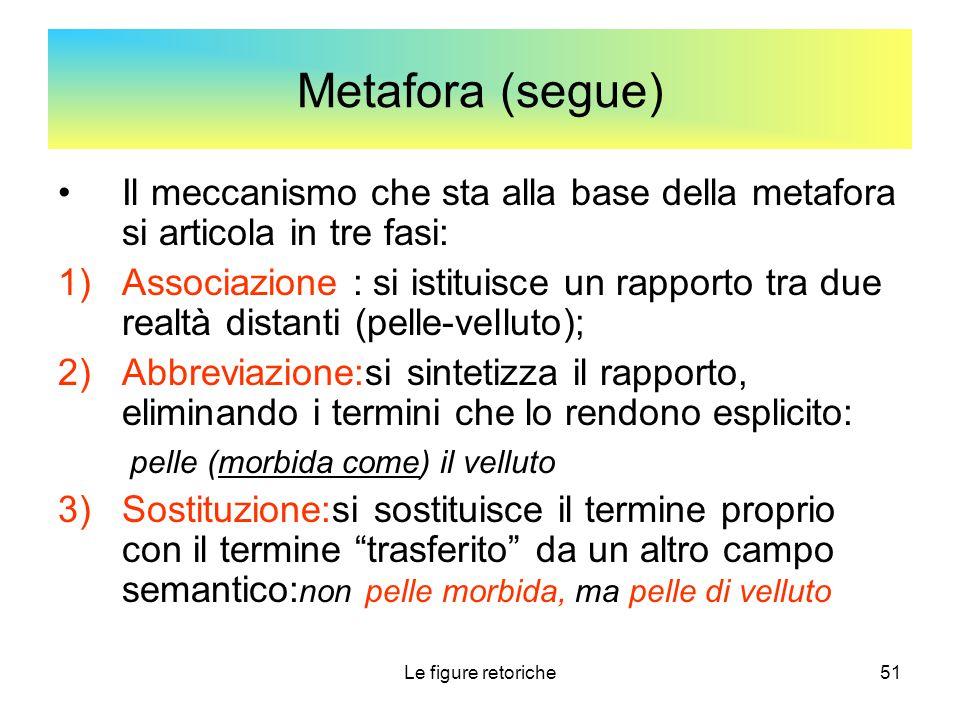 Metafora (segue) Il meccanismo che sta alla base della metafora si articola in tre fasi: