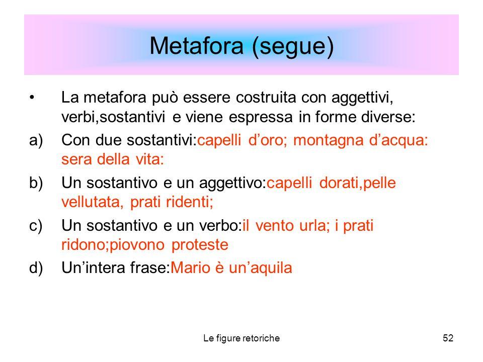 Metafora (segue) La metafora può essere costruita con aggettivi, verbi,sostantivi e viene espressa in forme diverse: