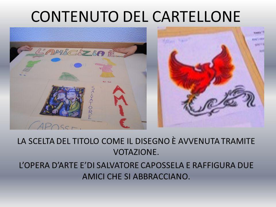 CONTENUTO DEL CARTELLONE