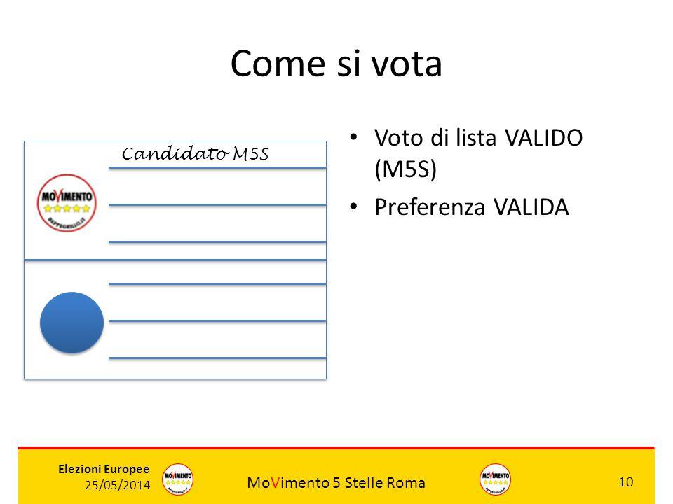 Come si vota Voto di lista VALIDO (M5S) Preferenza VALIDA