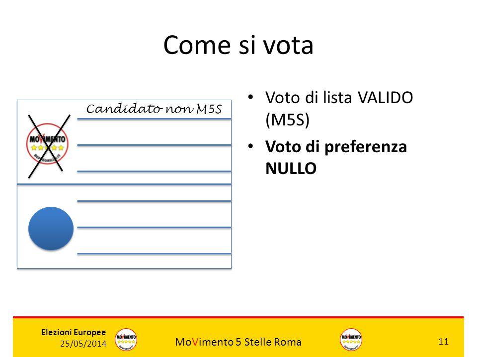 Come si vota Voto di lista VALIDO (M5S) Voto di preferenza NULLO