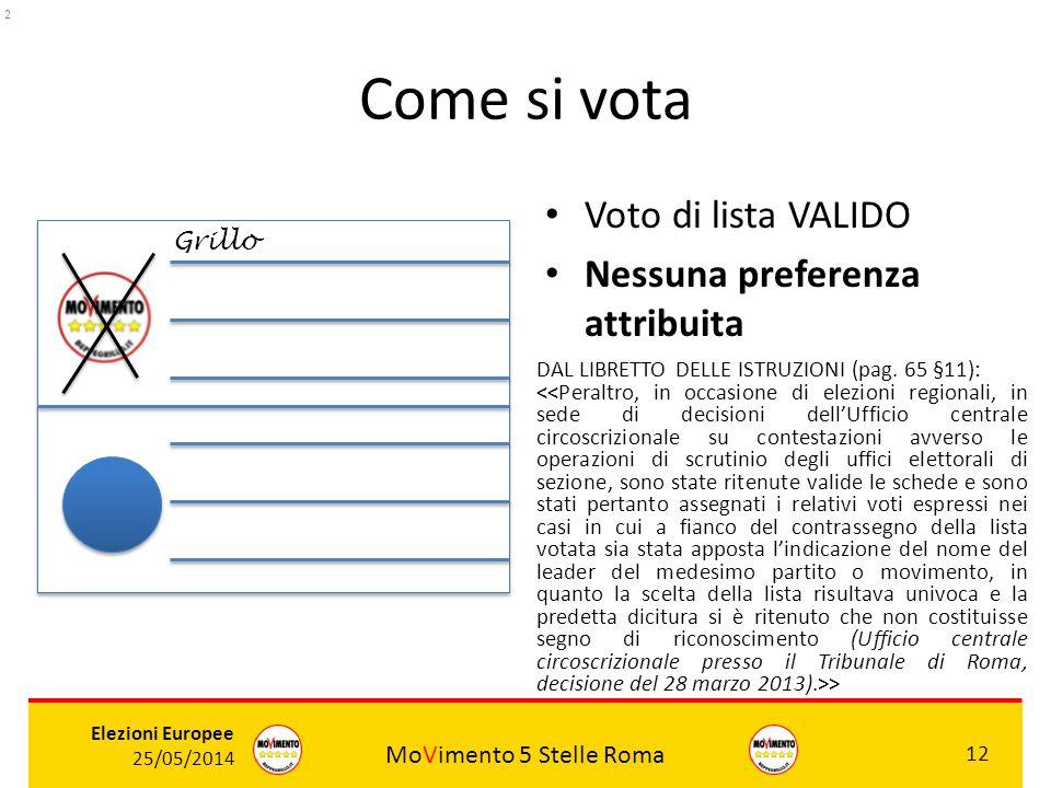 Come si vota Voto di lista VALIDO Nessuna preferenza attribuita Grillo