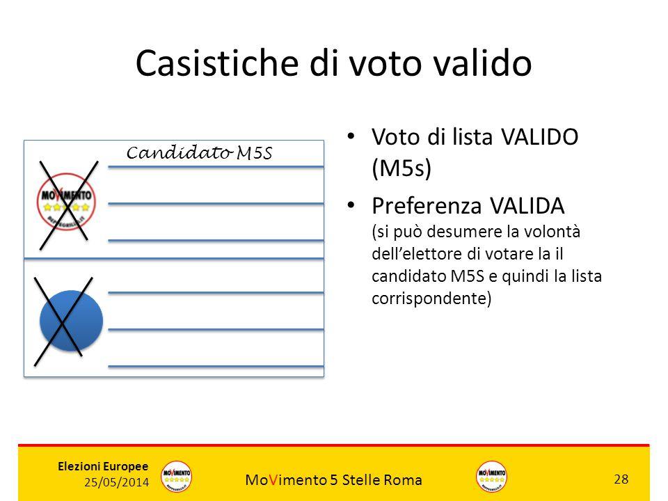Casistiche di voto valido