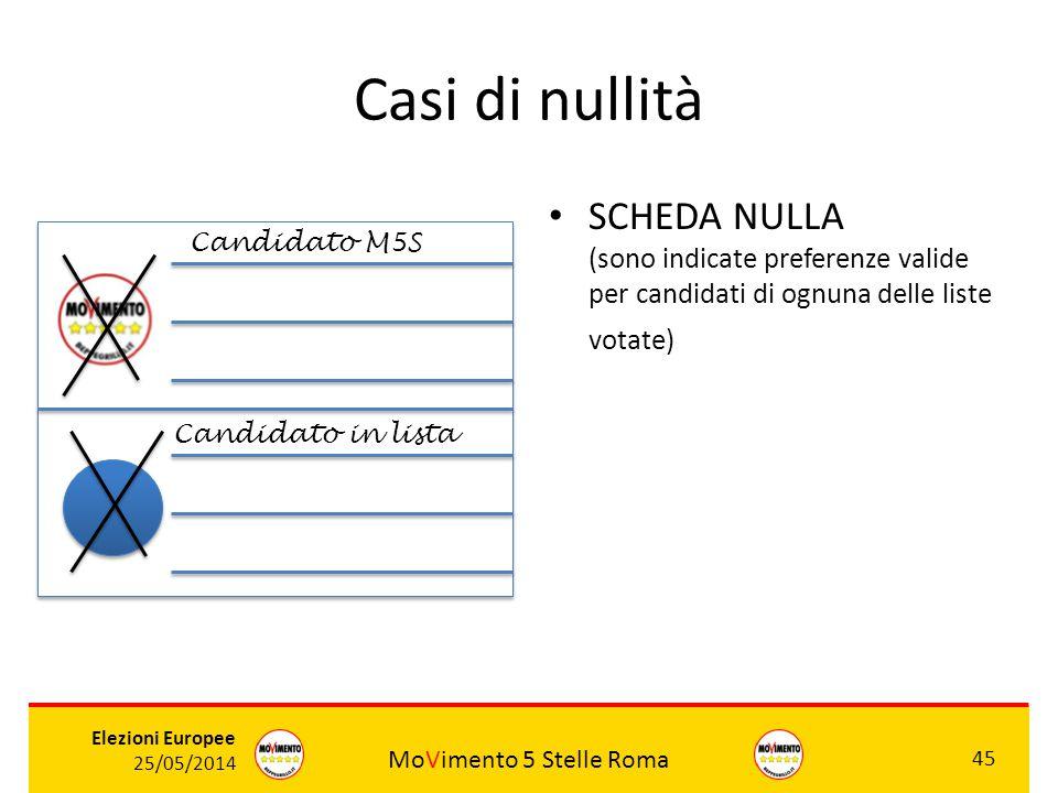 Casi di nullità SCHEDA NULLA (sono indicate preferenze valide per candidati di ognuna delle liste votate)