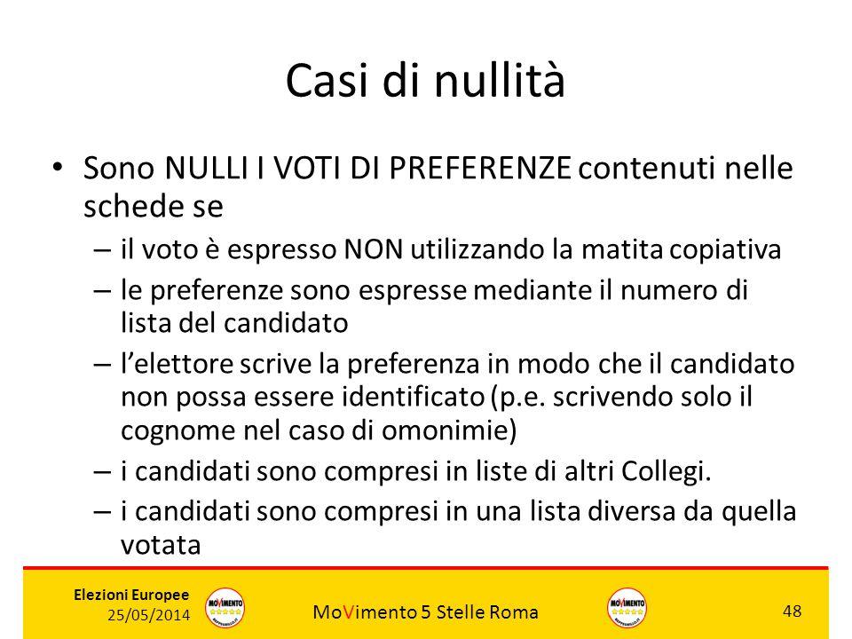 Casi di nullità Sono NULLI I VOTI DI PREFERENZE contenuti nelle schede se. il voto è espresso NON utilizzando la matita copiativa.