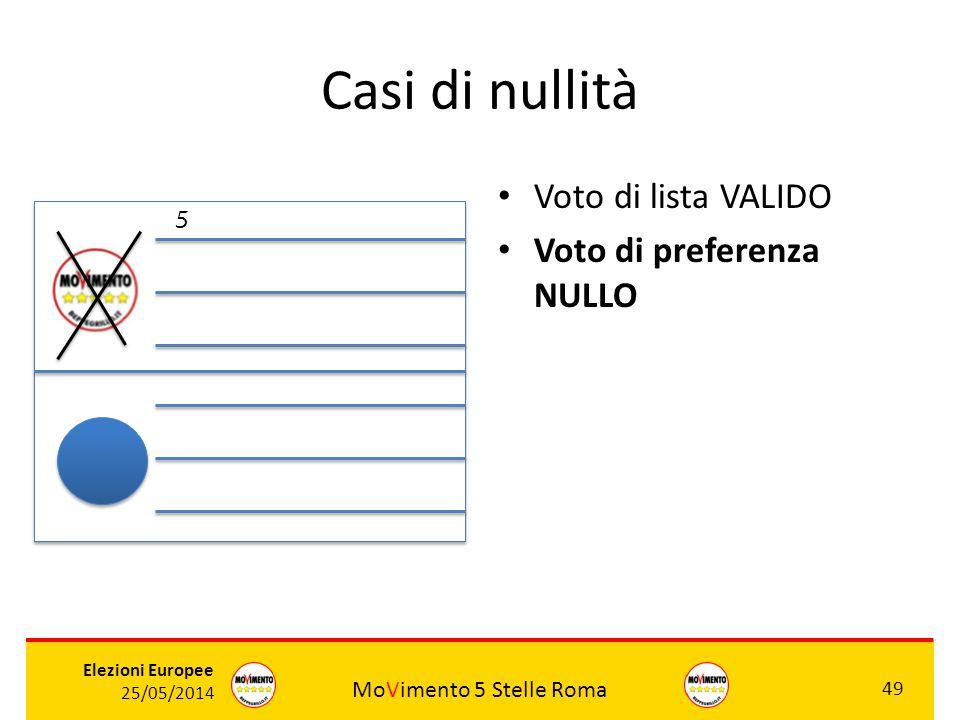 Casi di nullità Voto di lista VALIDO Voto di preferenza NULLO ROSSI 5