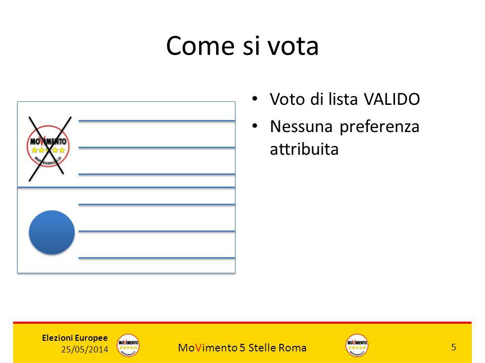 Come si vota Voto di lista VALIDO Nessuna preferenza attribuita