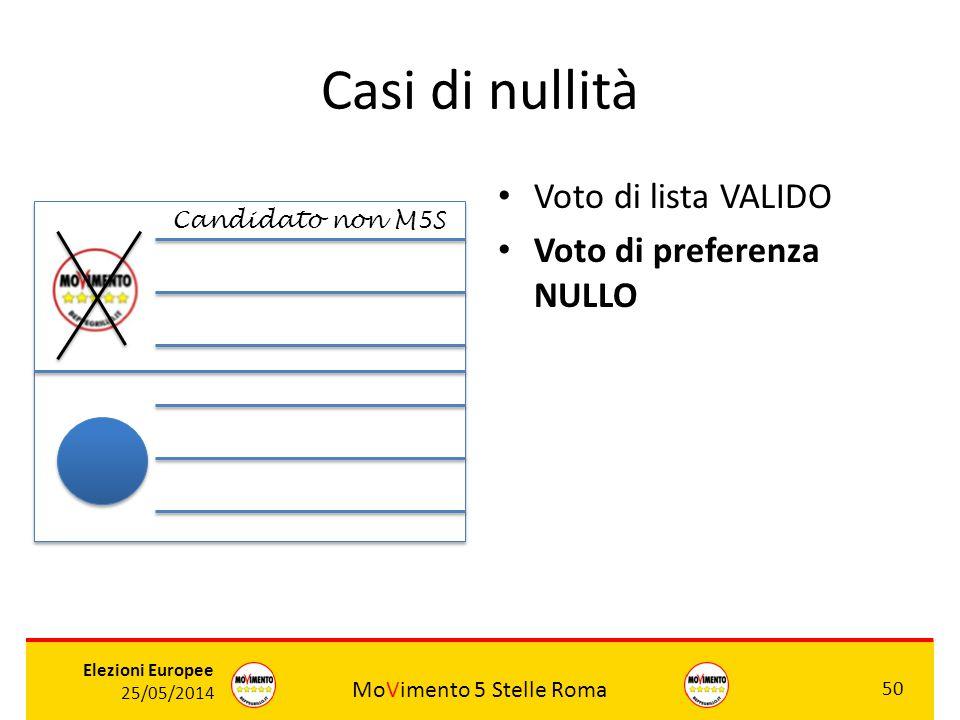 Casi di nullità Voto di lista VALIDO Voto di preferenza NULLO