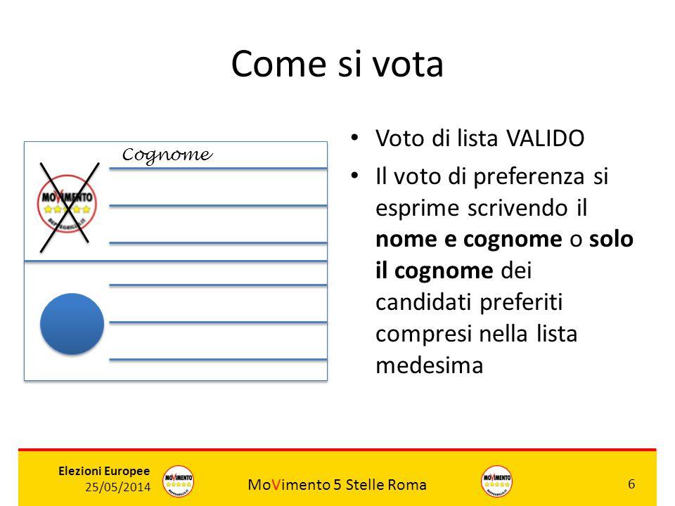 Come si vota Voto di lista VALIDO