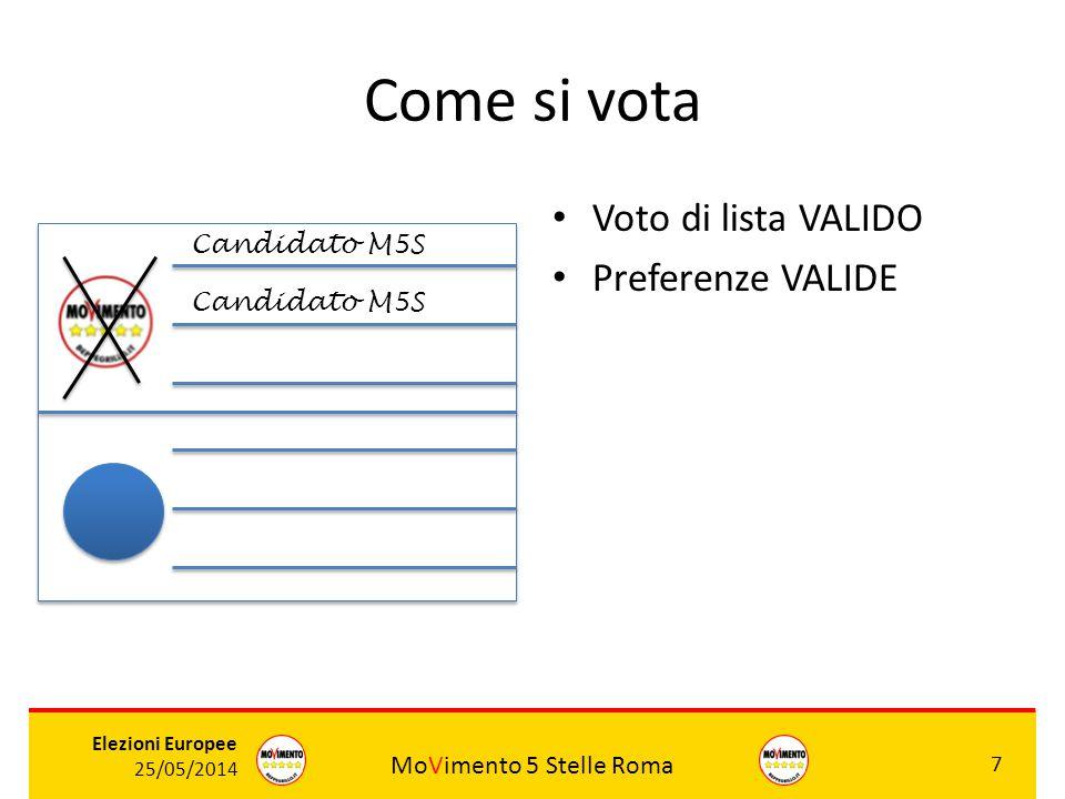Come si vota Voto di lista VALIDO Preferenze VALIDE Candidato M5S
