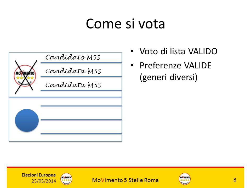 Come si vota Voto di lista VALIDO Preferenze VALIDE (generi diversi)
