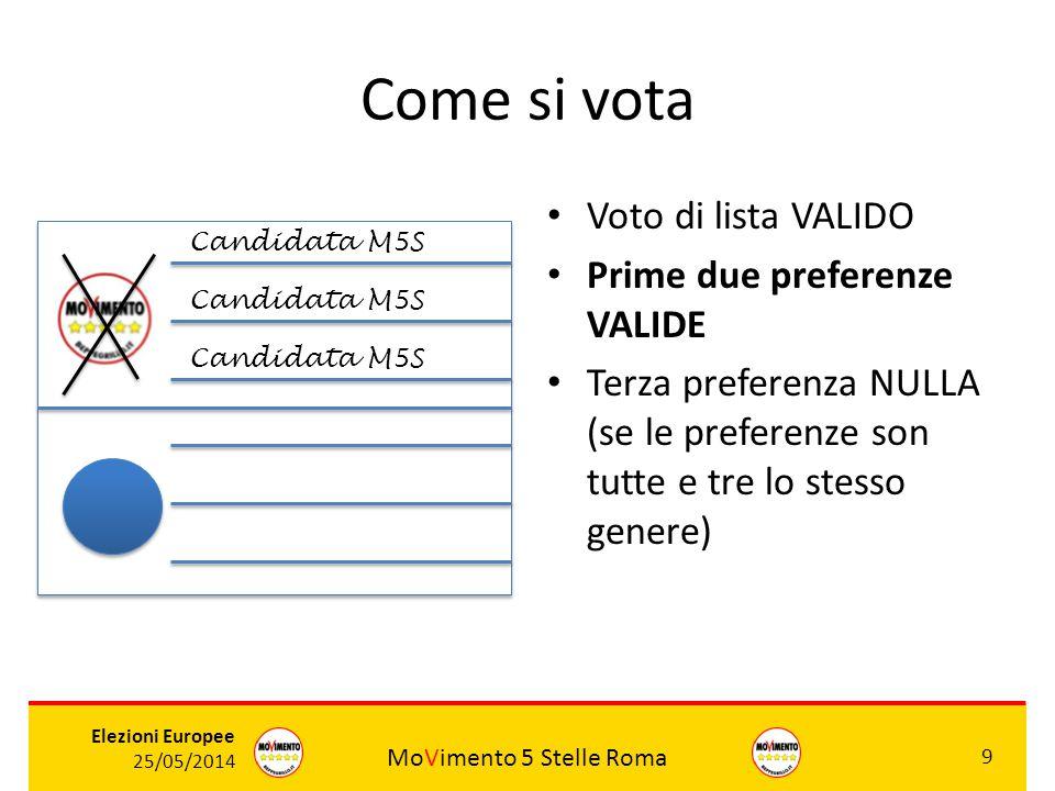Come si vota Voto di lista VALIDO Prime due preferenze VALIDE